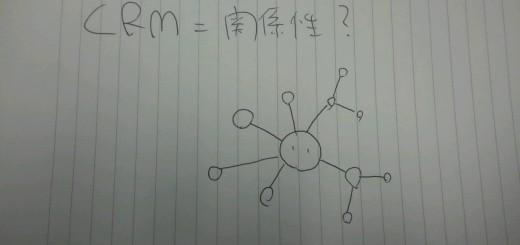 CRMの図